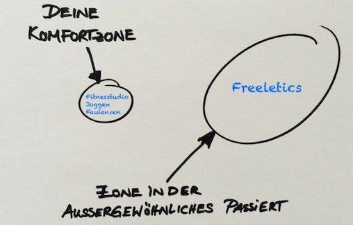 Freeletics: raus aus der Komfortzone!