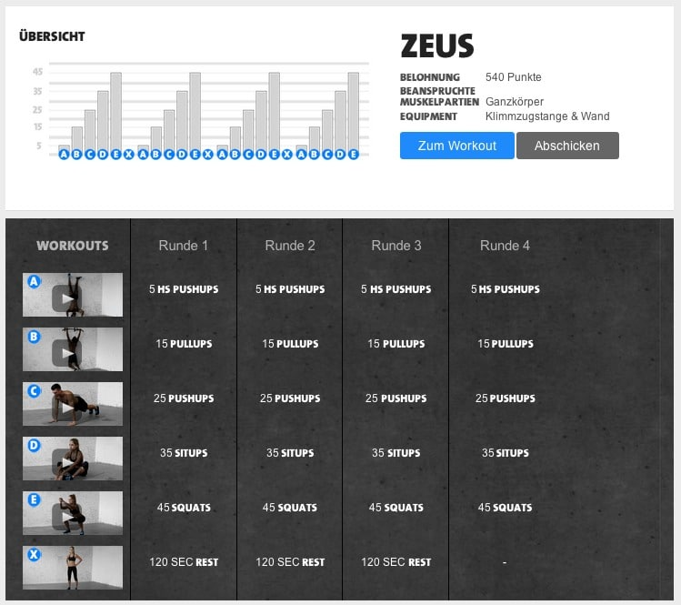 kostenloses freeletics workout zeus