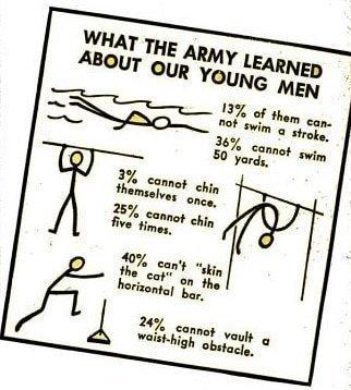 burpees armee