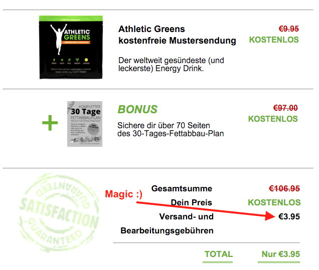Athletic Greens Warenkorb mit Rabatt